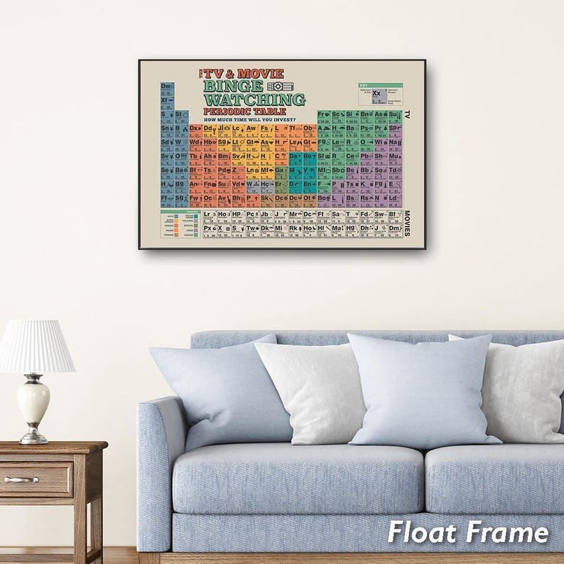 Flash wall art Arrow Choose either a Canvas Walking Dead or Float Frame TV /& Movie Binge Watching Periodic Table Game of Thrones