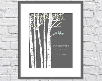 Birch Trees Family Tree Gift/ Anniversary Gift/ Personalized Custom Love Birds Family Tree/ Established In - Sizes 8x10, 11x14, 12x16