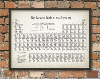periodic table print periodic table of elements poster chemistry print science poster atomic properties of chemical elements chart