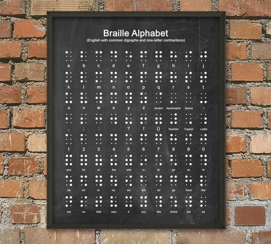 braille alphabet wall art poster english braille braille