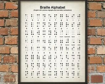 Braille Alphabet Wall Art Poster - English Braille - Braille Educational Poster - Braille Writing System