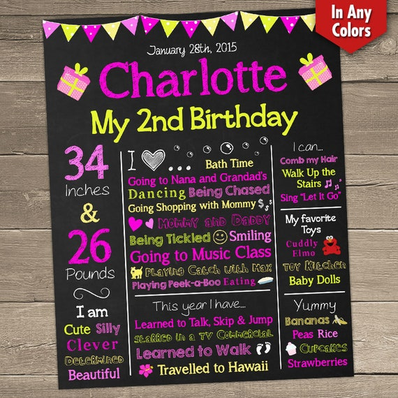 2nd Birthday Chalkboard Poster 2 Year Old