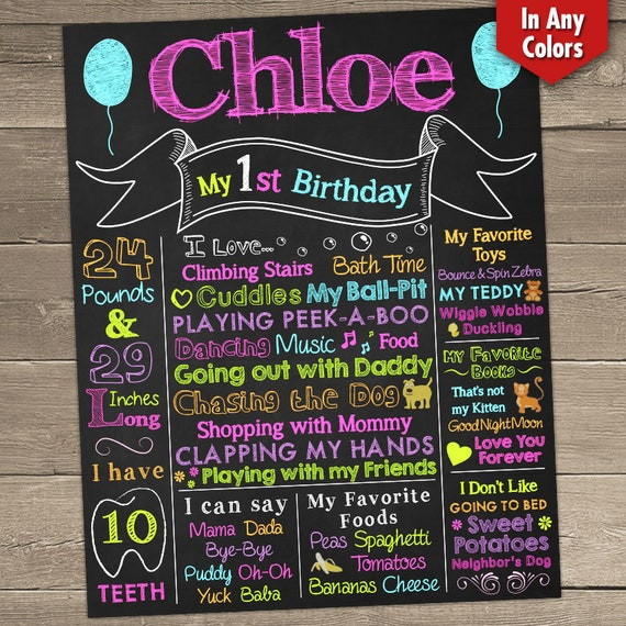 This is a photo of Monster First Birthday Chalkboard Printable