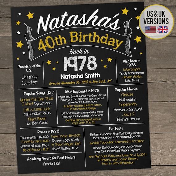 40th Birthday Chalkboard 40th Birthday Poster 40th Birthday Etsy
