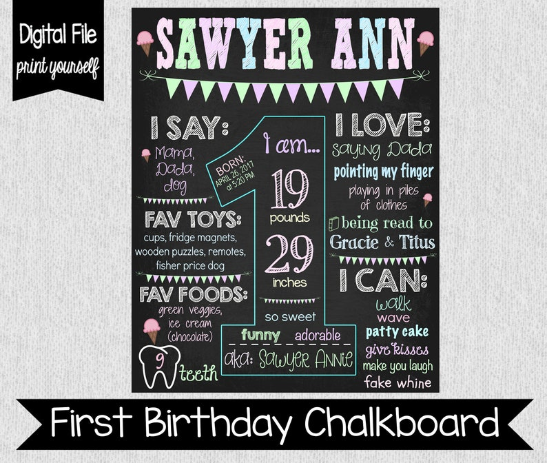 Pastel First Birthday Chalkboard Ice Cream Chalkboard Digital Girl/'s First Birthday Poster Ice Cream First Birthday Chalkboard