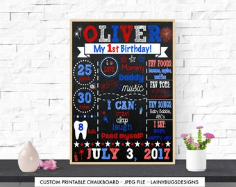 Red White and Blue First Birthday Chalkboard - DIGITAL - Little Firecracker 1st Birthday - American Themed - USA Themed - 4th of July