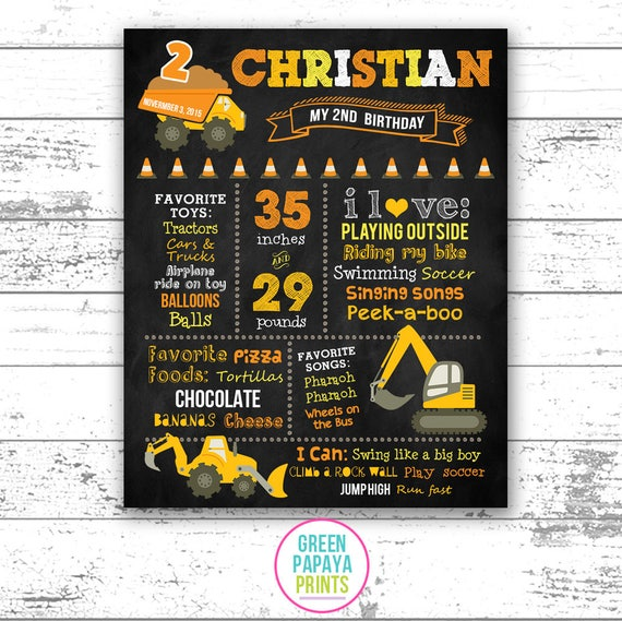 picture relating to First Birthday Chalkboard Printable named Framework Birthday Chalkboard - Printable To start with Birthday