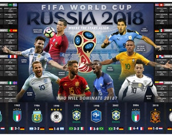 068ce5d6e Huge 19x13 FIFA World Cup 2018 Schedule Commemorative Poster