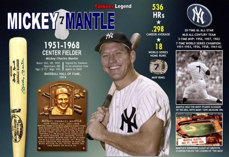 2f6676a1141 Hall of Fame Yankee Center Fielder Mickey Mantle Commemorative
