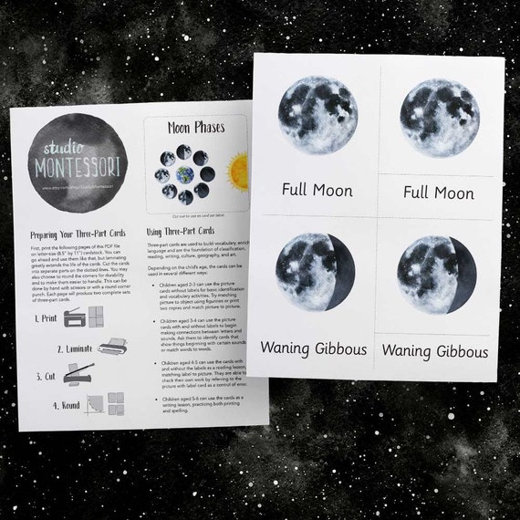 photo about Moon Phases Printable identified as 3-portion playing cards: Moon Levels (printable PDF)