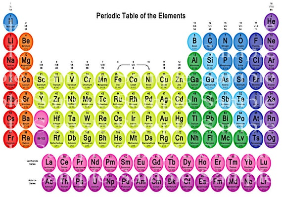 Periodic Table of Elements Birthday - 2D Edible Fondant Cake and Cupcake Topper For Birthdays and Parties! - D24363
