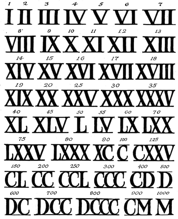 Custom Roman Numeral Monogram Cake Topper - Create Your Own Custom Edible Cake or Cupcakes Topper For Birthday's and Parties!