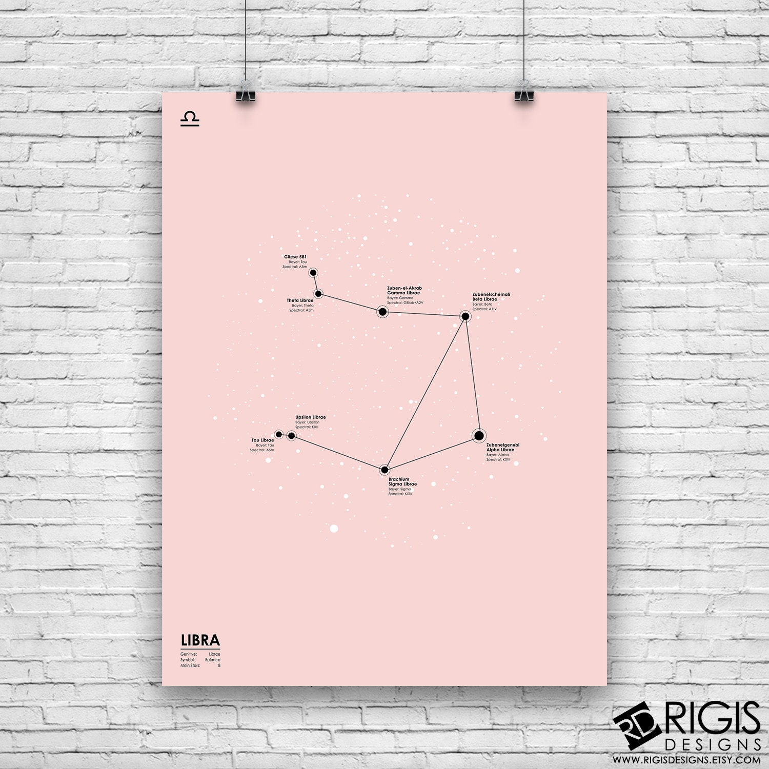 Libra Constellation, Astronomy Print