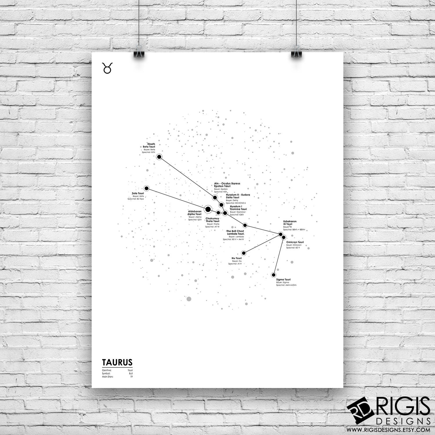Taurus Constellation, Astronomy Print