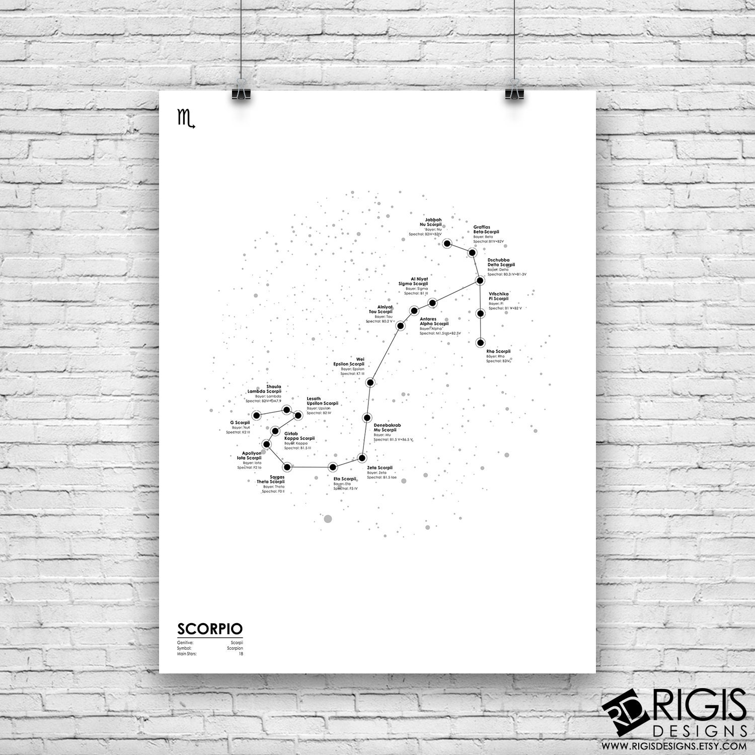 Scorpio Constellation, Astronomy Print