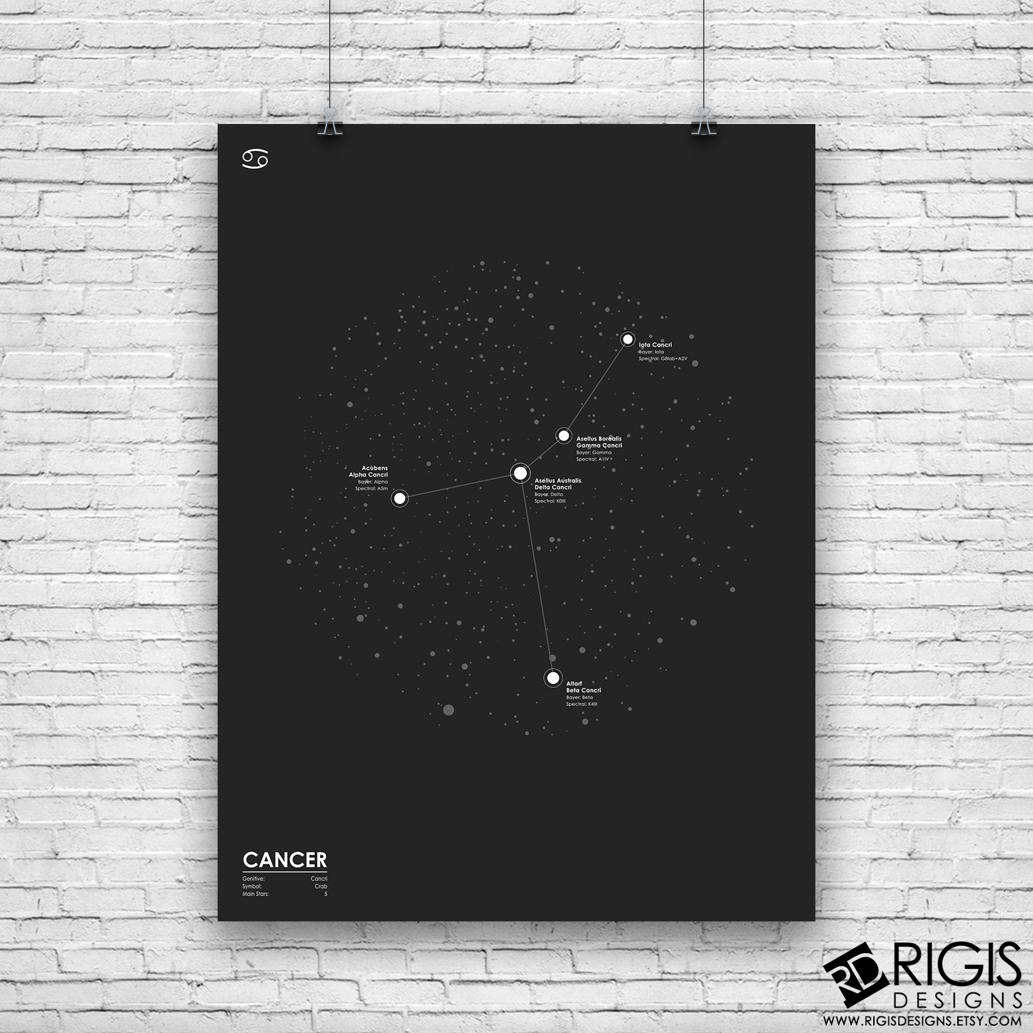 Cancer Constellation, Astronomy Print