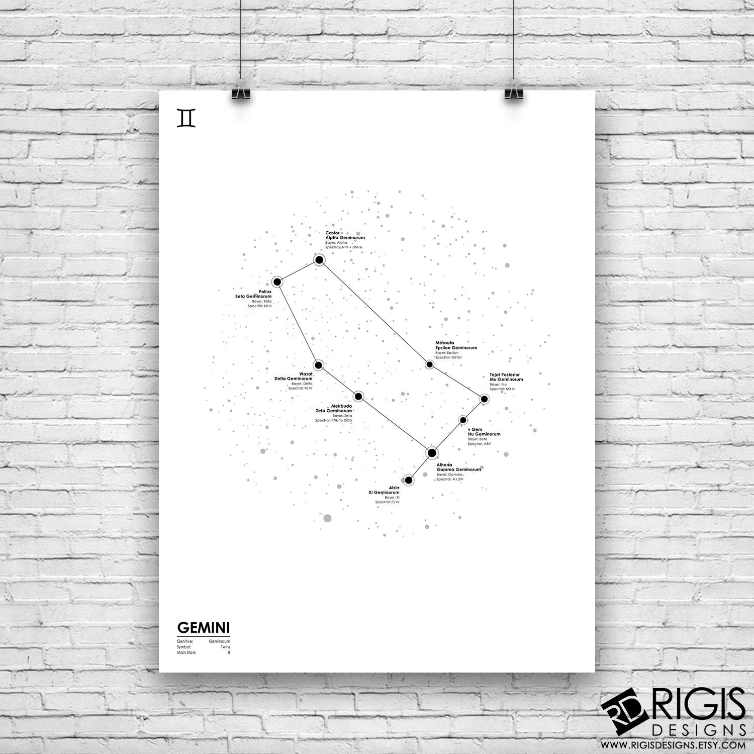 Gemini Constellation, Astronomy Print