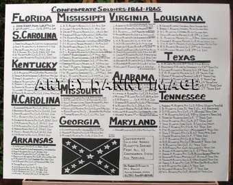 Ricketts Confederate Soldiers POSTER Civil War 22x17 inches
