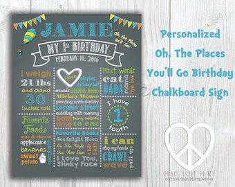 Oh The Places You'll Go Birthday Chalkboard Sign in Pink or Blue {Printable}