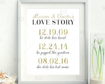 Important Dates PRINTABLE Wall Art - Personalized Anniversary Gift / Wedding Gift / Your Love Story Dates / You Choose Colors