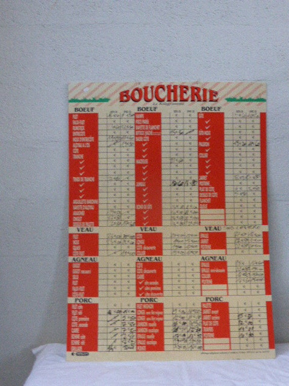 Large sign, butcher plate in plexiglass, vintage Prices can be cleared,
