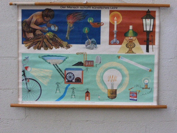 Beautiful educational and educational poster on 1950/60 vintage linen on the history of light through the ages