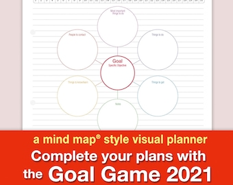 Goal Game 2021- a mind map style visual planner