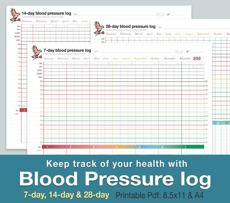 Blood Pressure log image 0