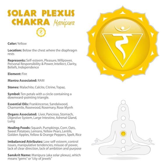 Solar Plexus Chakra Chart 08b | Etsy