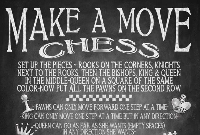 image about Printable Chess Rules named back garden game titles - chess recreation signal - chess wedding ceremony recreation - chess