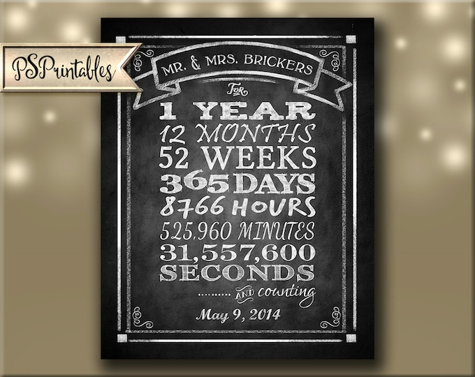 Personalized Anniversary ...and counting chart, anniversary sign, anniversary card,  Rustic Chalkboard Collection DIY printable file