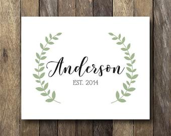 Last Name Print - Printable Wall Decor - Last Name Sign - Family Established Print - Last Name Printable - Family Established Sign