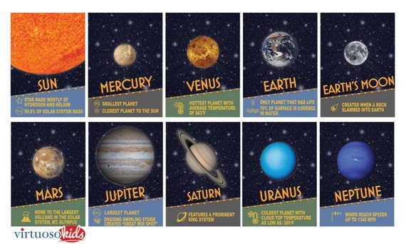 image regarding Planets Printable identified as House and PLANETS Printable Insightful Sunlight Course of action Banner - Spot and Planets Art - your self print
