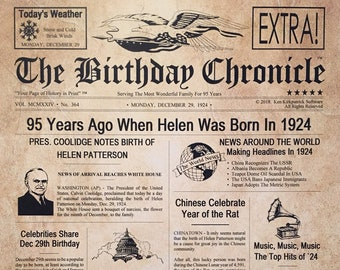 graphic relating to Free Printable Birthday Chronicle called 40th Birthday Items Custom made Headline Information Print Year Etsy
