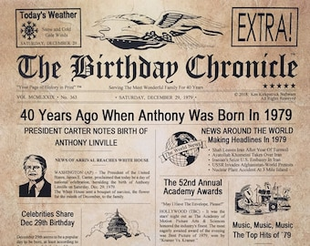 40th Birthday Gifts Personalized Headline News Print Time Capsule Newsletter Style 1979 Gift Chronicle Milestone