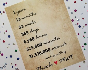1 year dating anniversary letters to wife