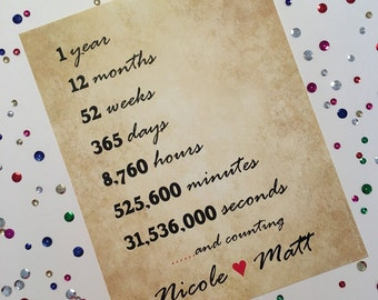 1st Anniversary Gift, 1 Year Anniversary, Personalized Gift, 1 Year Together, 1 Year Dating, Gift Print, One Year Anniversary Gift, Paper