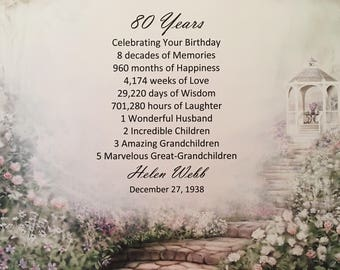80th Birthday Gift Born In 1939 Personalized Idea Milestone Party Decor 80 Years Old Gifts For Her
