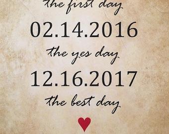 One year of dating anniversary