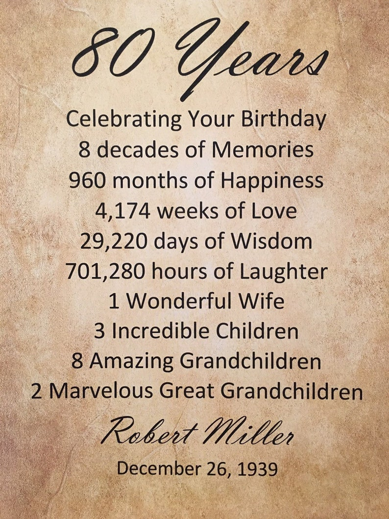 80th Birthday Gift 80 Year Old Personalized Poster