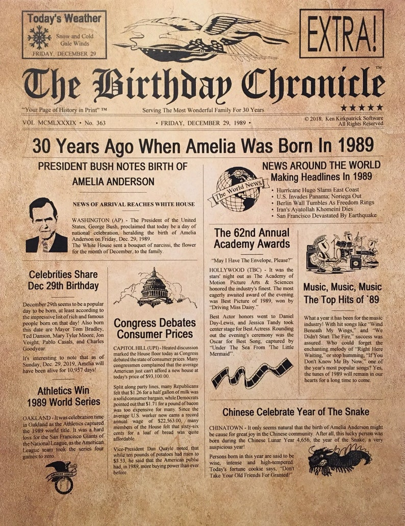 30th Birthday Gifts Personalized Headline News Print Time