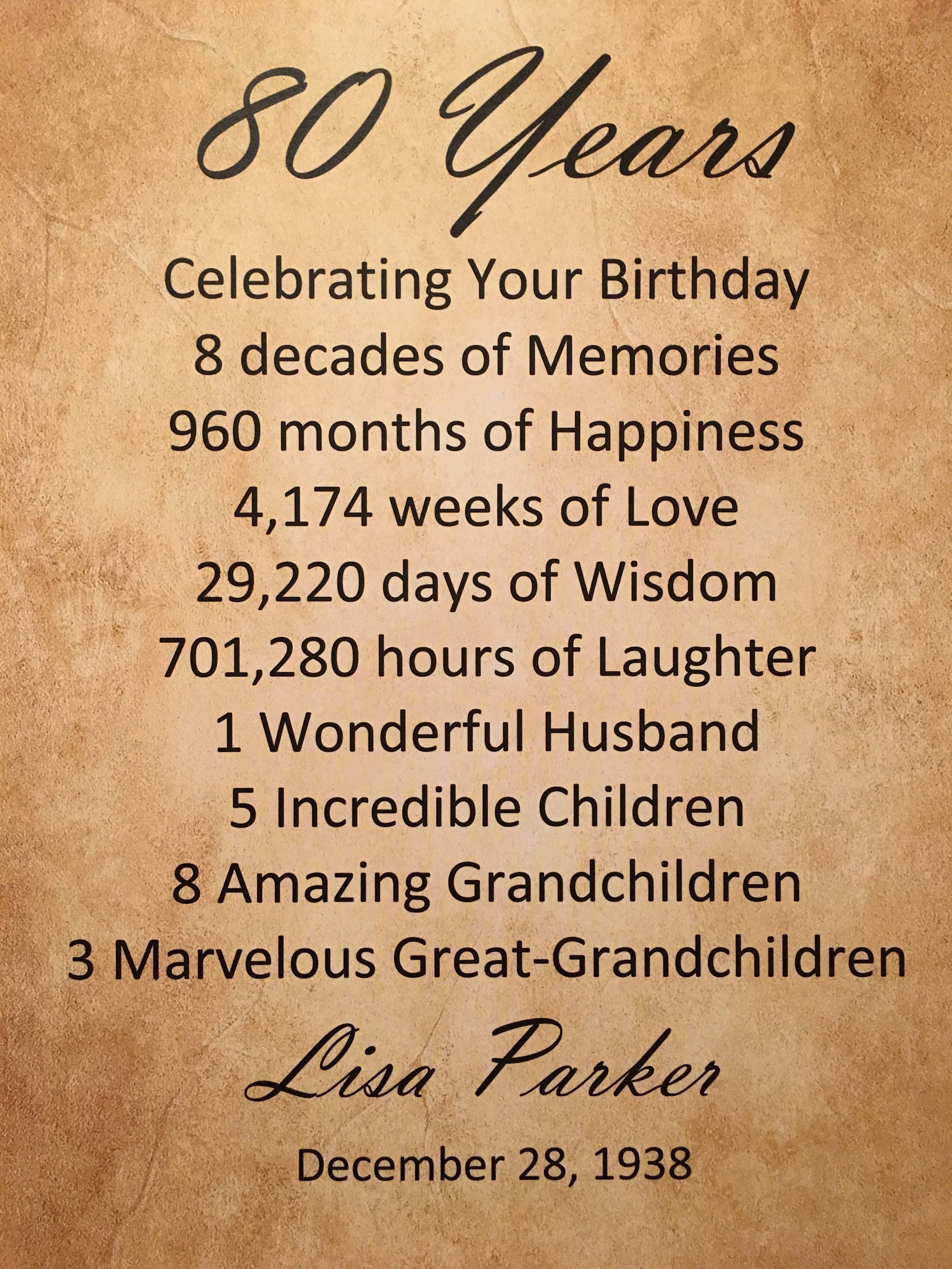 80th Birthday Gift Personalized 80 Years Old