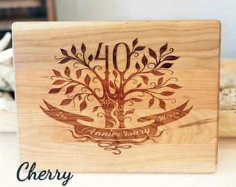 40th Anniversary Gift, 40th wedding anniversary gift for Parents, Personalized