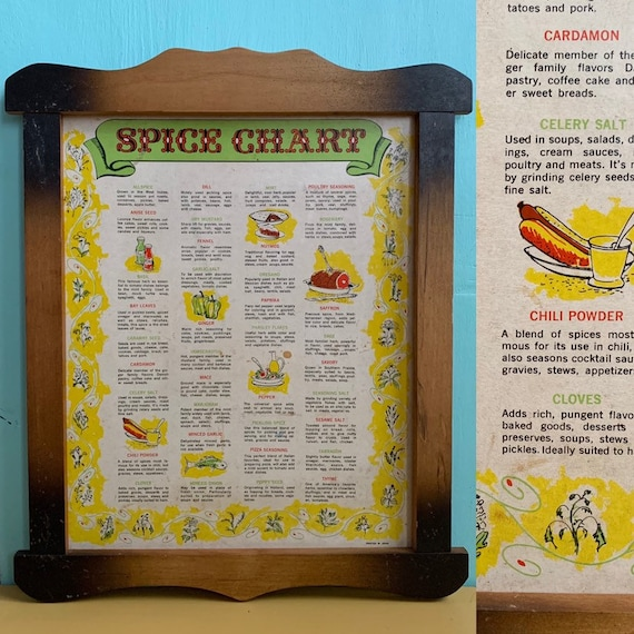 1950s / 1960s - green, yellow, red kitchen spice chart - wooden frame