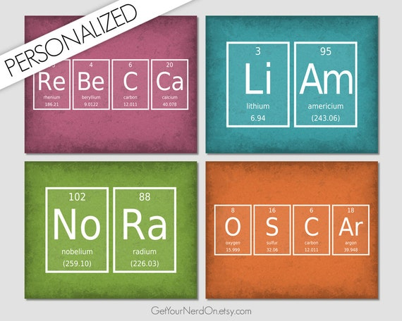 Periodic table name personalized gifts custom chemistry art etsy urtaz