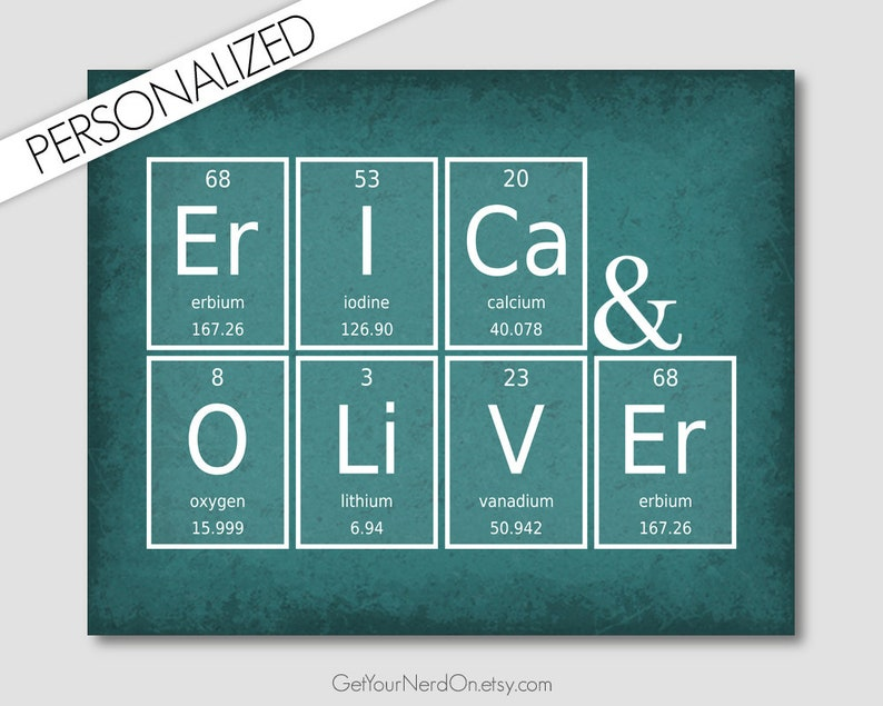 Nerdy Couples Print Periodic Table Names Personalized Gifts