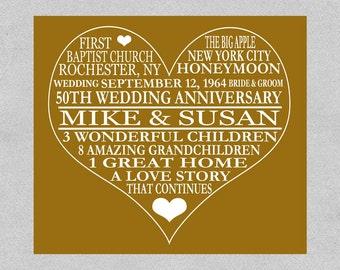 55th Anniversary Gift 1964 Anniversary Gift 55 Years Etsy