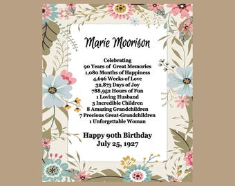 90th Birthday Gift Personalized 1928 Card 90 Years Old PDF Digital Print