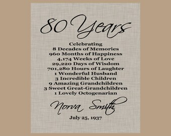 80th Birthday Print Gift 1939 Personalized Printable For Mom Dad Grandma Grandpa Digital
