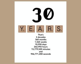 30th Birthday Card Milestone Decade 1988 CardFunny